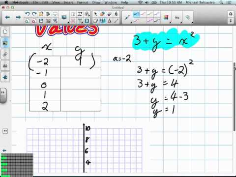 Graphing Quadratic Equations using a Table of Values Grade 11 mixed Pre Req Skills 9:6:12