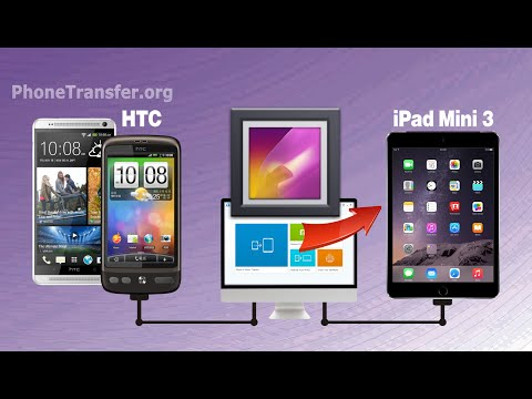 How to Transfer Photos from HTC Phone to iPad Mini 3, Sync HTC Pictures with iPad Mini 3