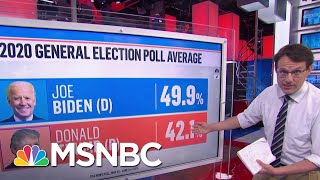 New Polls Put Trump In A Perilous Political Position | MSNBC