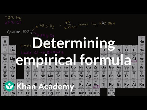 Empirical formula from mass composition | Chemistry | Khan Academy