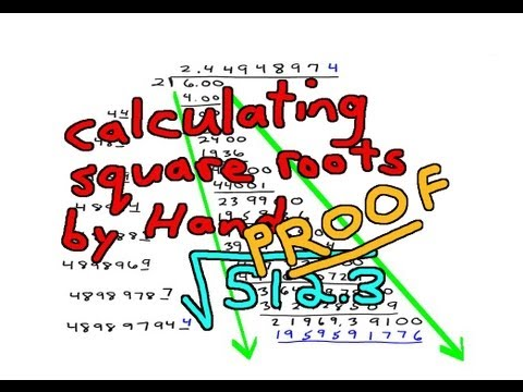 Calculating Square Roots by Hand: Proof