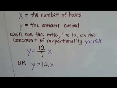 Grade 8 Math #3.1b, Proportional Relationships with Equations
