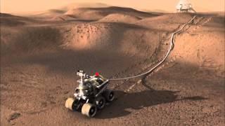 Mars Direct in a Nutshell