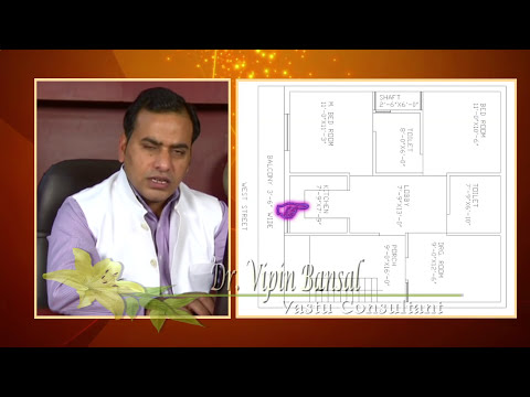 WEST FACING PLOT / HOUSE / HOME, VASTU SHASTRA , FENG-SHUI