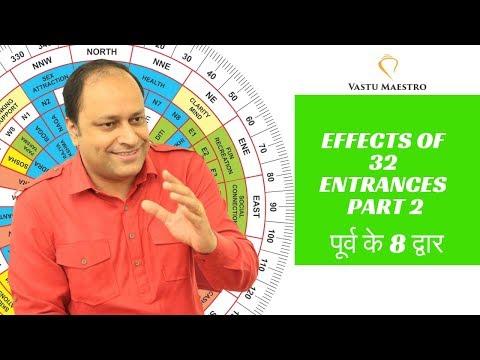 Effect of 32 entrances part 2 (Lucky or Unlucky main door)