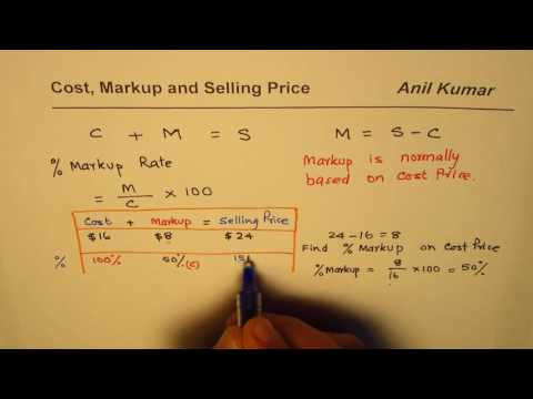 Cost Markup Selling Price Relation and Example