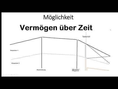 Schweizer Erbrecht - Wie Das Vermögen Vor Dem Altersheim Schützen (Schweizerdeutsch)