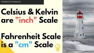 5 Celsius Fahrenheit And Kelvin Scales Hindi