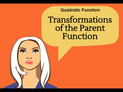 Change a Quadratic Equation from vertex form to standard form
