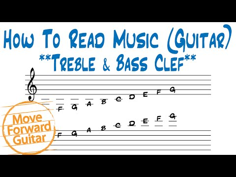 How to Read Music (Guitar) - Treble & Bass Clef