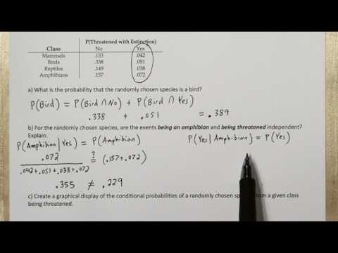 Two-Way Tables & Calculating Conditional Probability