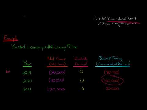 Retained Earnings Example