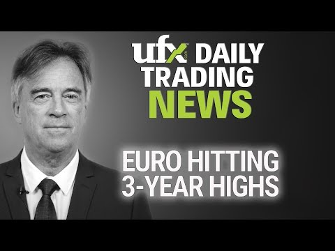 UFXDaily Forex Currency Trading News 16-January-2018