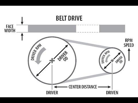 Belt Drive Sizing