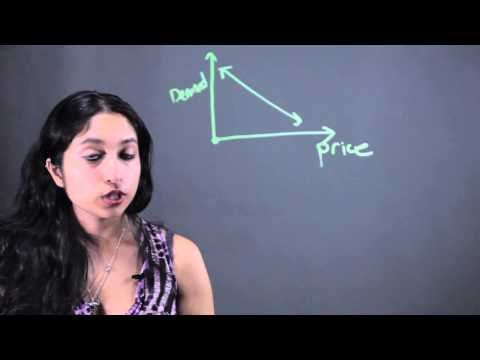 How to Solve a Demand Curve Equation : Math Tips & Calculations