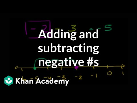 Adding and subtracting negative numbers | Pre-Algebra | Khan Academy