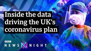 What are the most common coronavirus symptoms? - BBC Newsnight