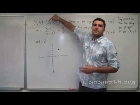Algebra – Equations of Lines