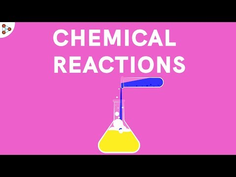 Chemical Reactions and Equations (Introduction) - CBSE 10