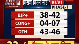 Phase 1 Lok Sabha Elections Exit Poll Results