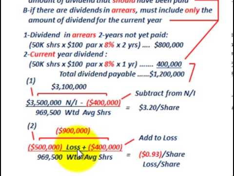 Earnings Per Share C/S (Preferred Stock Dividend Whats Included As Reduction To Net Income)