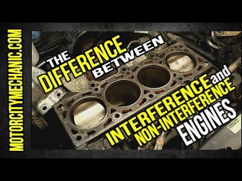 The difference between Interference and Non-Interference engines