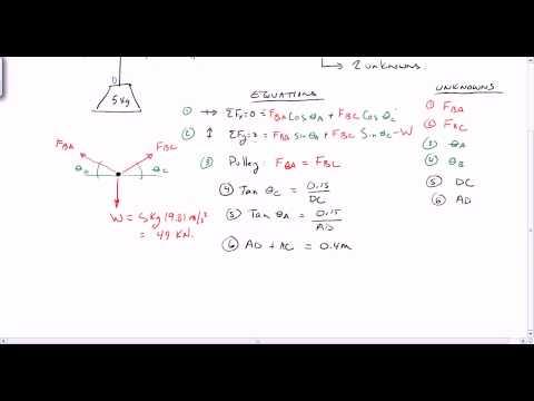 2D statics problem - single pulley