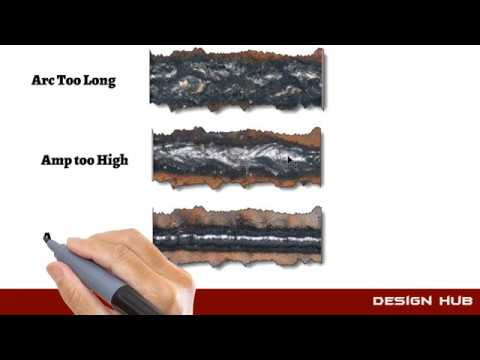Welding Technology Part 1-Welding Quality Check |