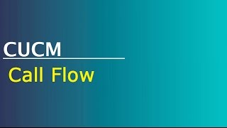 How to use RTMT to download traces and logs - PakVim net HD
