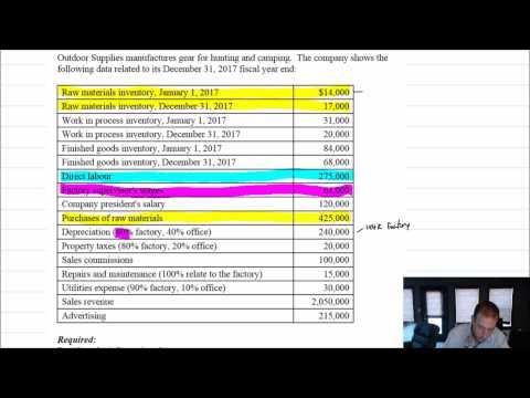 MA Module 2, Video 3, Schedule of Cost of Goods Manufactured, Problem 2-3A