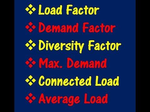 Load Factor, Demand Factor, Diversity Factor, Maximum Demand in Bangla