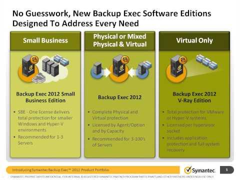 Symantec Backup Exec 2012 Overview