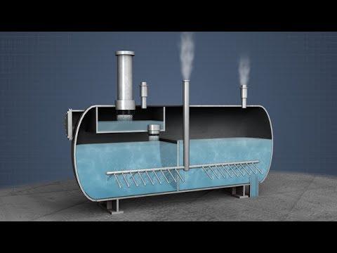 Boiler Feedwater - Deaeration