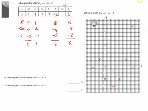 11y-Ma2 - More Graphs and Equations - Q1