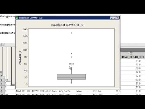 Quantitative Data Histograms Minitab