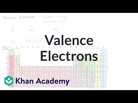 Valence electrons and bonding | Periodic table | Chemistry | Khan Academy