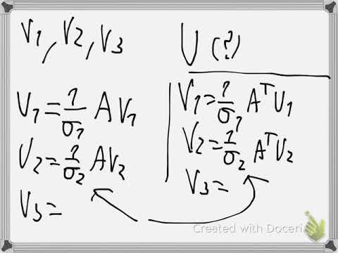 Singular Value Decomposition of a matrix