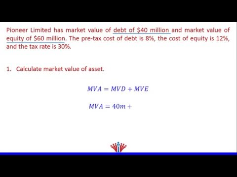 WACC Example 1 finding Market Value of Asset