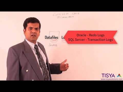 How does Oracle GoldenGate get transaction data - GG Video 5