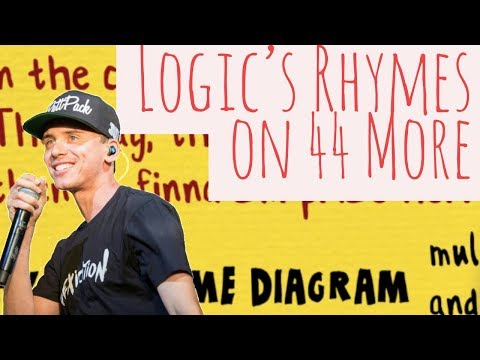 Rap Tips from Logic's 44 More - Rhyme Schemes Analysis