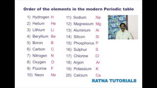 How to learn first 30 elements of periodic table in hindi music how to memorize the first 20 elements in the periodic table urtaz Choice Image
