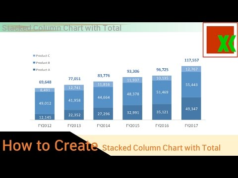 Stacked Column Chart with Total -How to Create