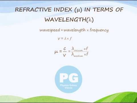 Refractive Index in terms of wavelength of Light (GA_M-RFR04)