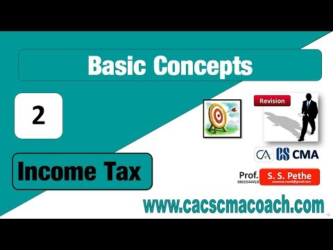 Income Tax - Basic Concepts (Part B) AY 2017 18