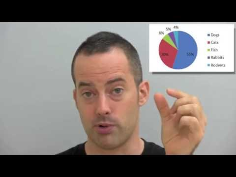 Describing a Chart or Graph in English - How to Develop English Fluency and Speaking Confidence