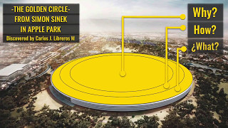 The Golden Circle From Simon Sinek In Apple Park Discovered by Carlos J. Libreros M.