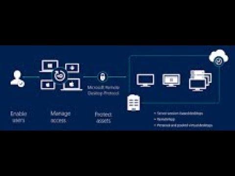 Remote Desktop Session-Windows server 2012 r2 part 1
