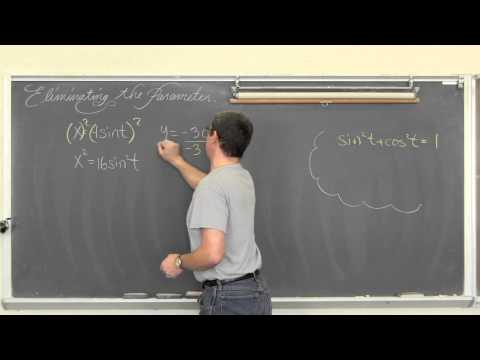 Parametric Equations Eliminating Parameter T