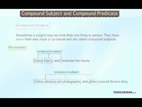 Compound Subject and Compound Predicate