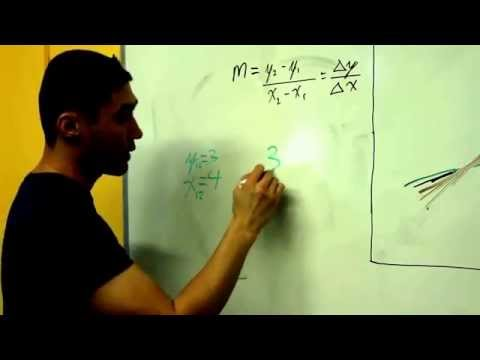 Intro to Calculus- Finding the Slope, Tangent, & Secant Line